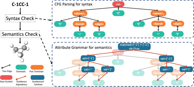 song_iclr18_fig2